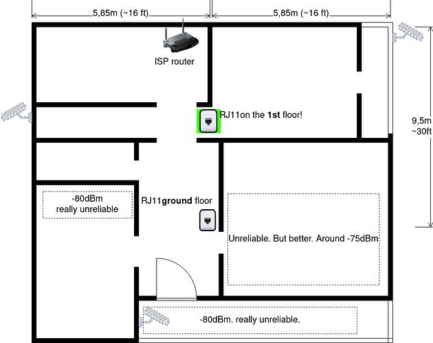 house_diagram(1)