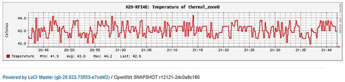 Bildschirmfoto_2020-07-04_21-43-00.rpi4b.thermal