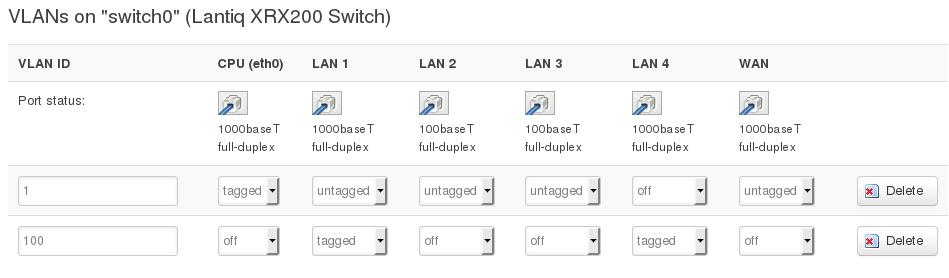 Univers Freebox :: Voir le sujet - Configuration VLAN