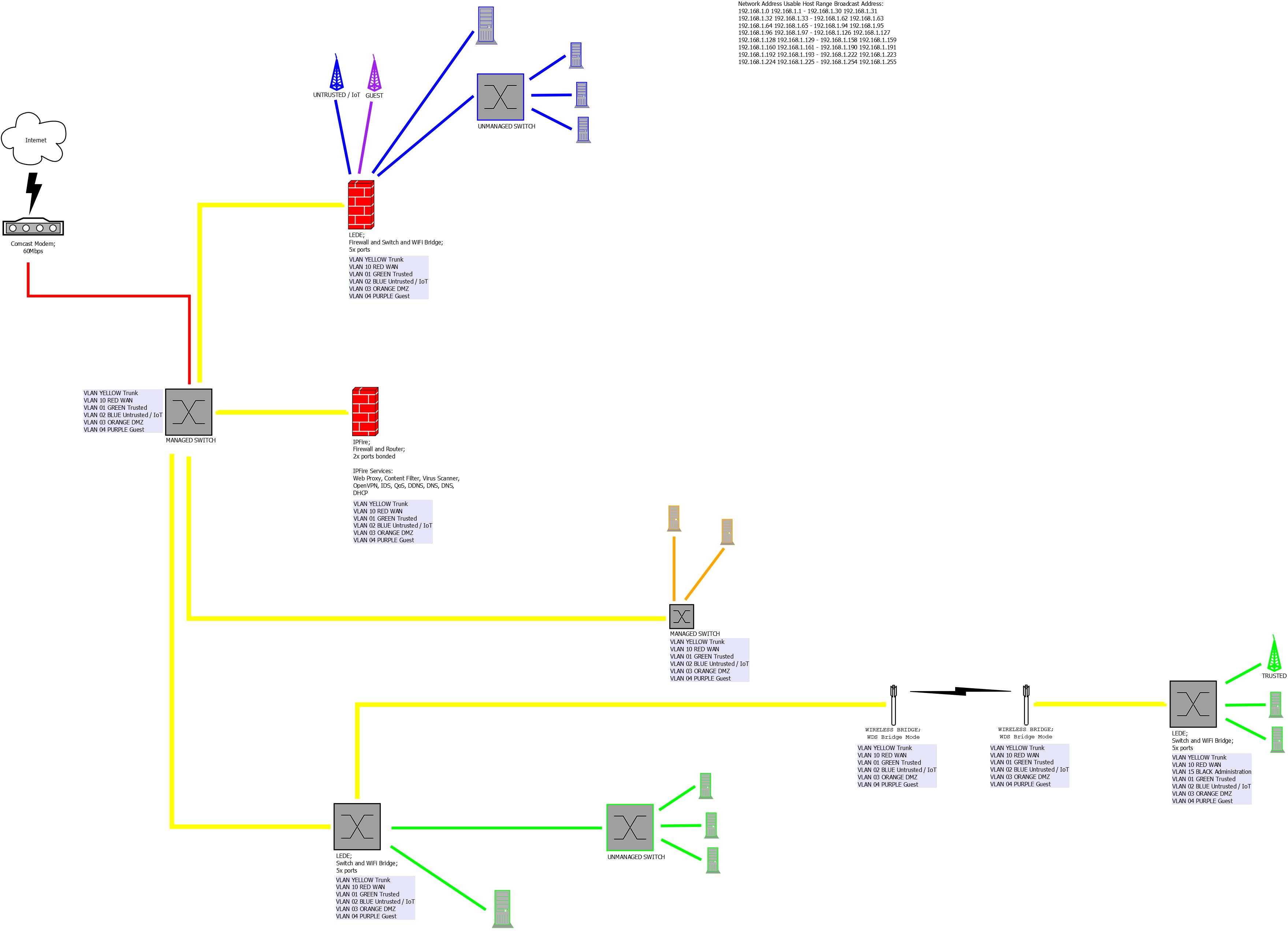 smb network setup diagram wiring diagram master • soho network topology home design ideas network design diagram lan network diagram