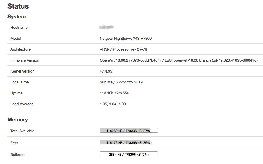Very high ksoftirqd usage on Netgear R7800 - For Developers