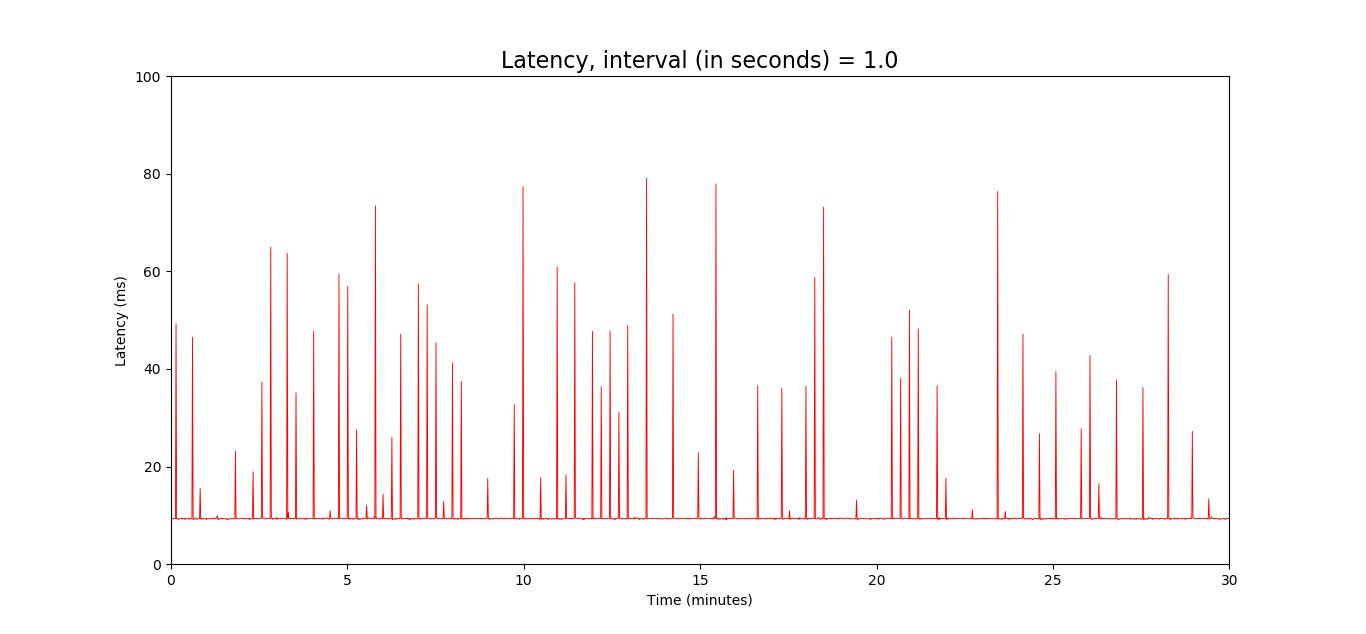figure_baseline_router