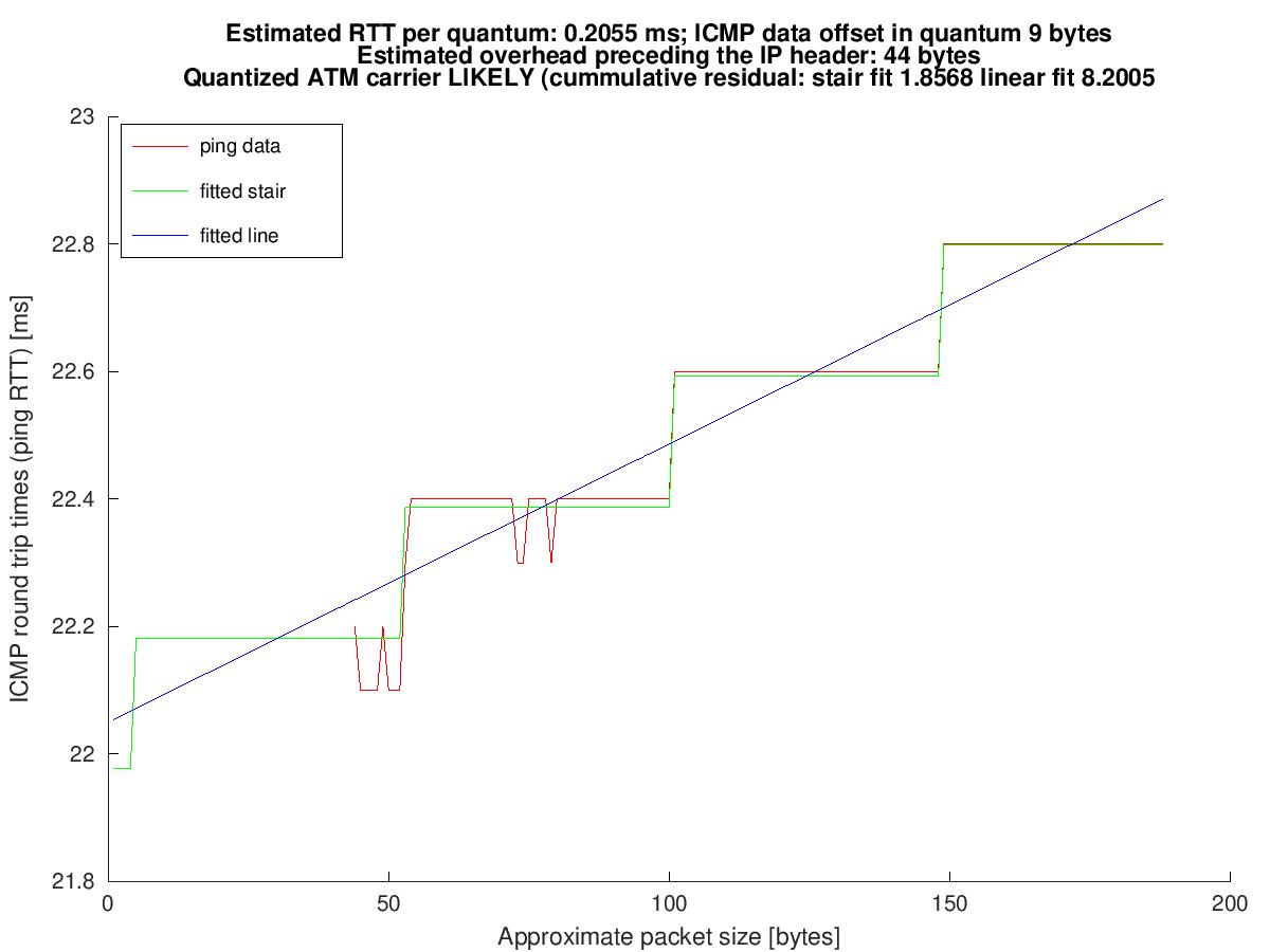 pingsweep_results