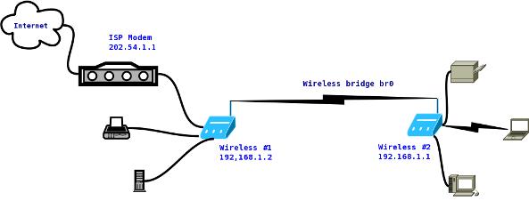 how to set d link dir880 to factory