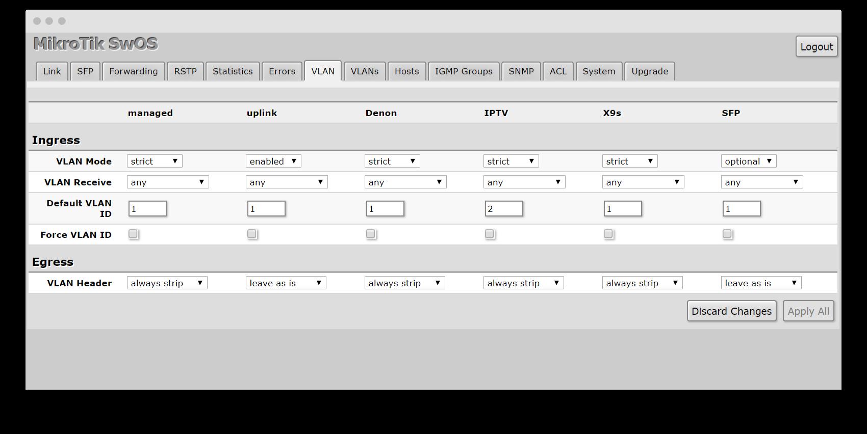 Vlan trunk betwen OpenWrt (Netgear R7800) and SwOS (Mikrotik RB260GS