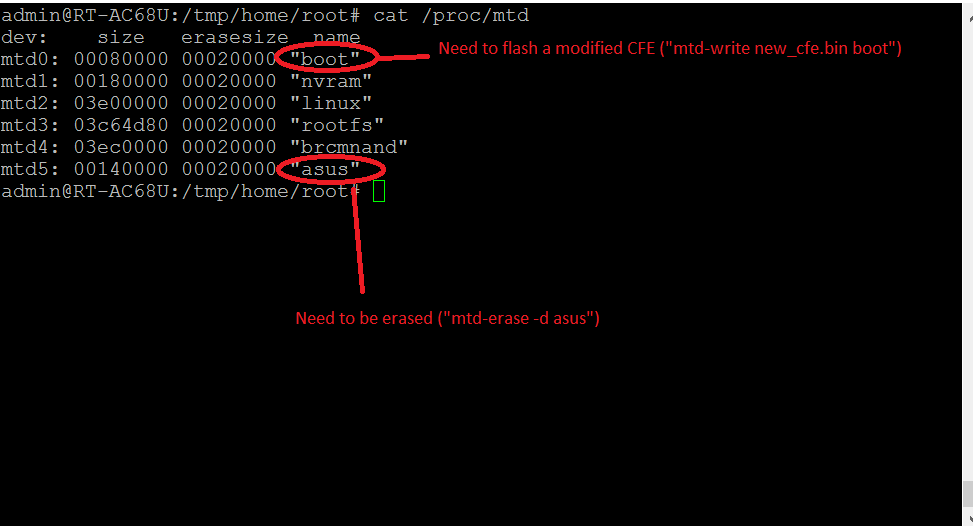AC68U (TM-AC1900) could not execute uploaded tool (--ash