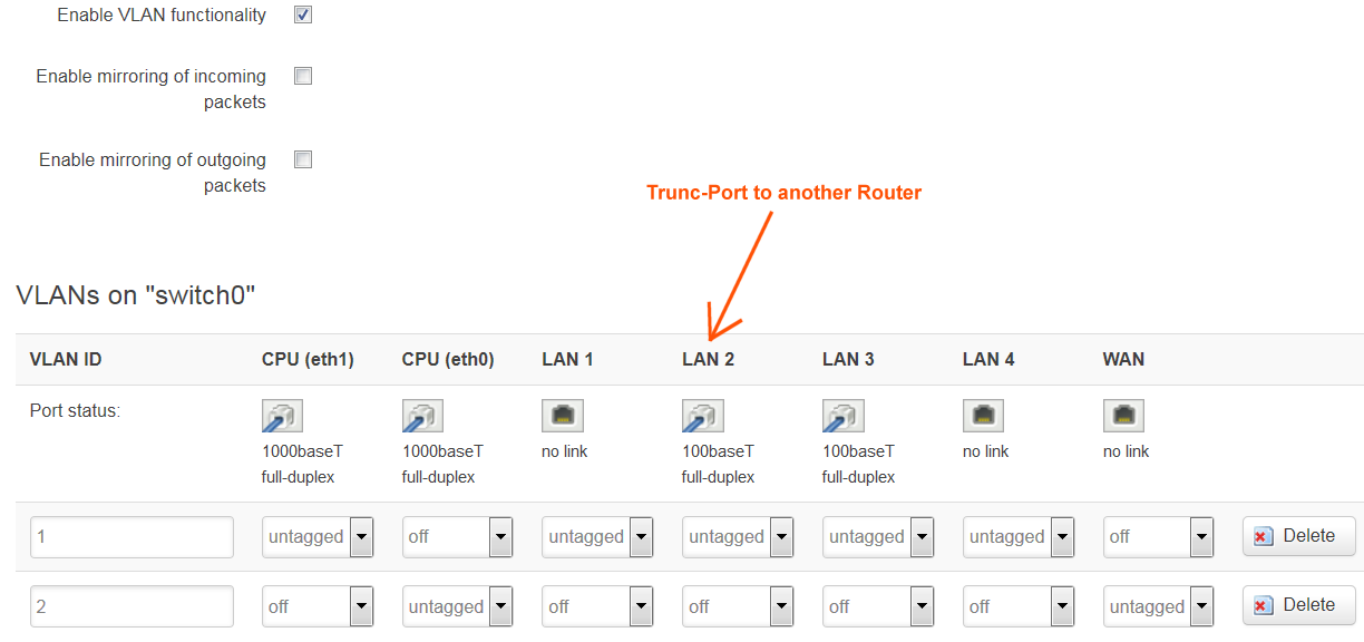 VLAN configuration on Archer C7 - Network and Wireless Configuration