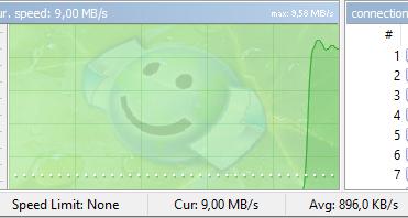 newsleecher_speed_vpn_router
