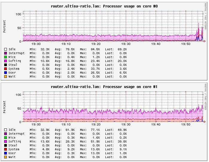 Screenshot from 2020-02-22 19-56-26